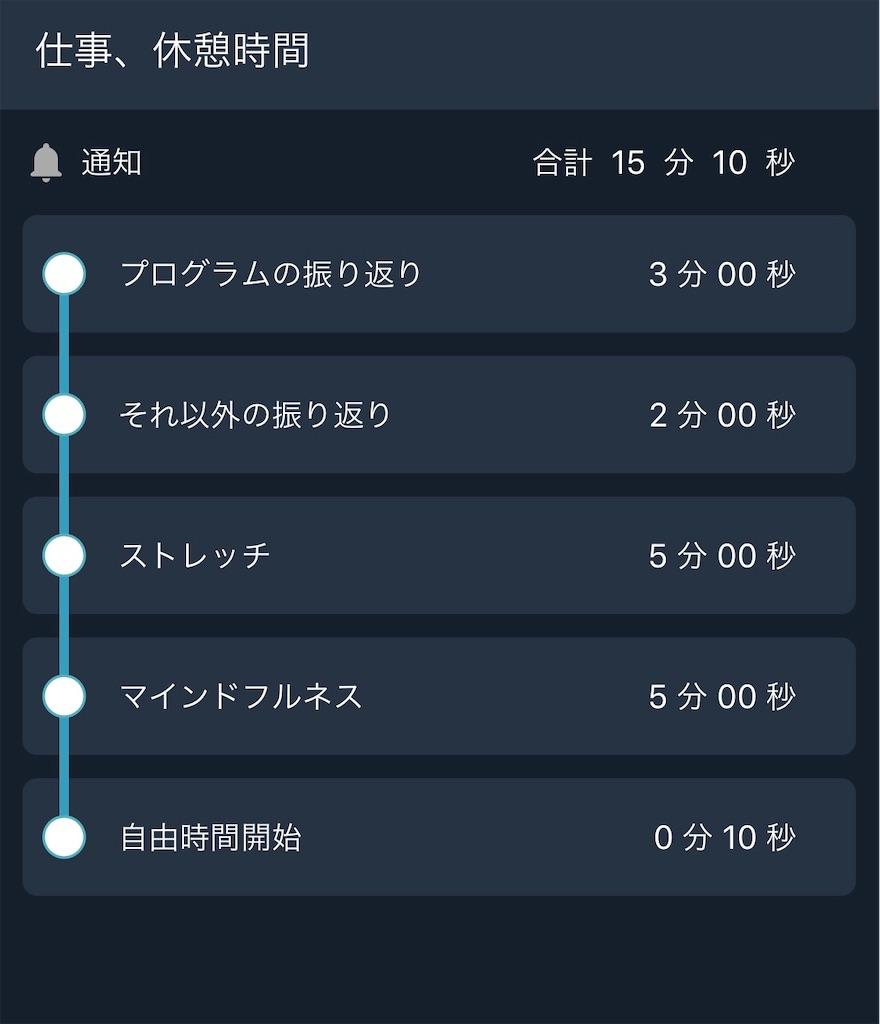 f:id:awawa-min-ahaha:20200412084122j:image