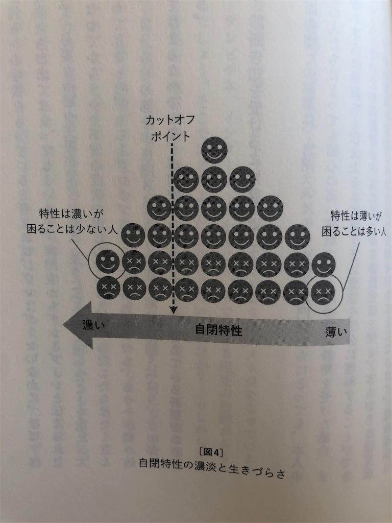 f:id:awawa-min-ahaha:20200414083309j:image