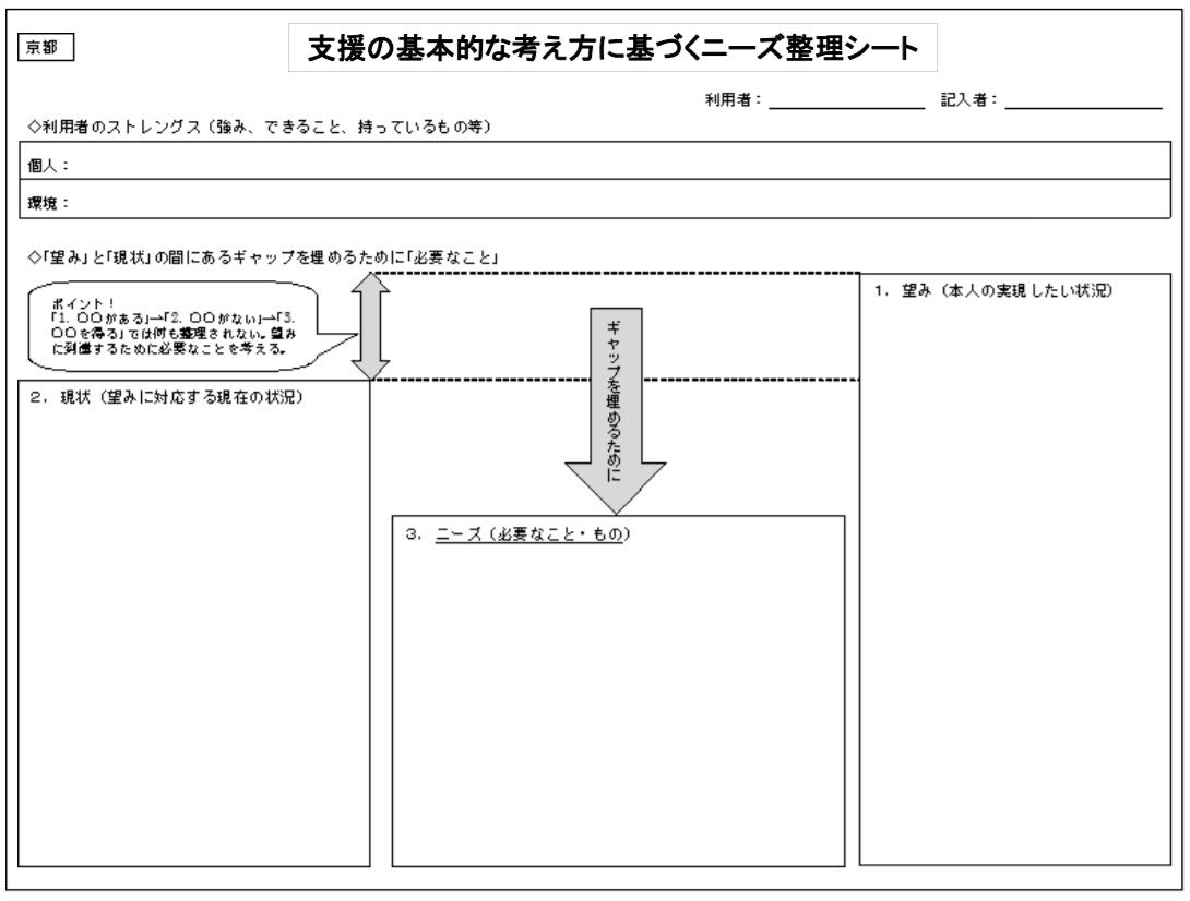 f:id:awawa-min-ahaha:20200501212112p:plain
