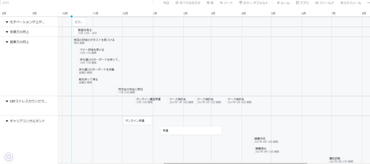 f:id:awawa-min-ahaha:20201010102110p:plain