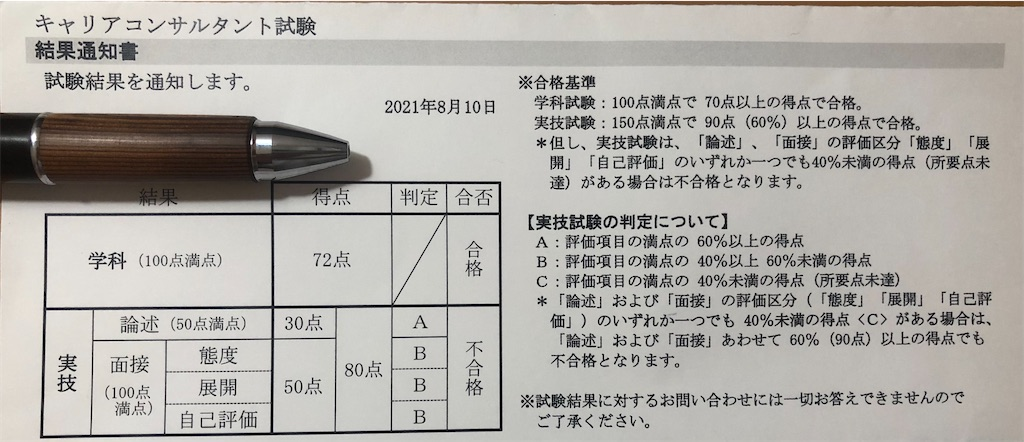 f:id:awawa-min-ahaha:20210822164427j:image