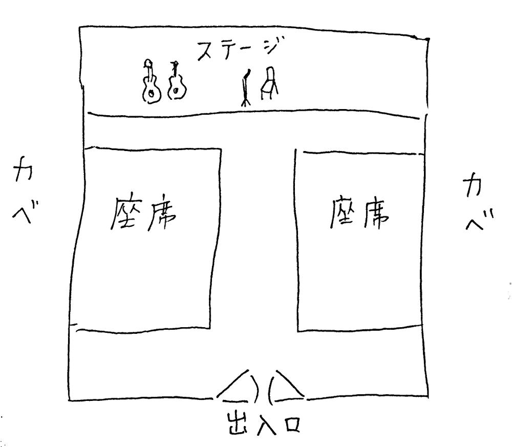 f:id:awawako:20170119115650p:plain