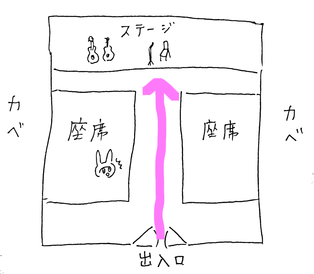 f:id:awawako:20170119124320p:plain