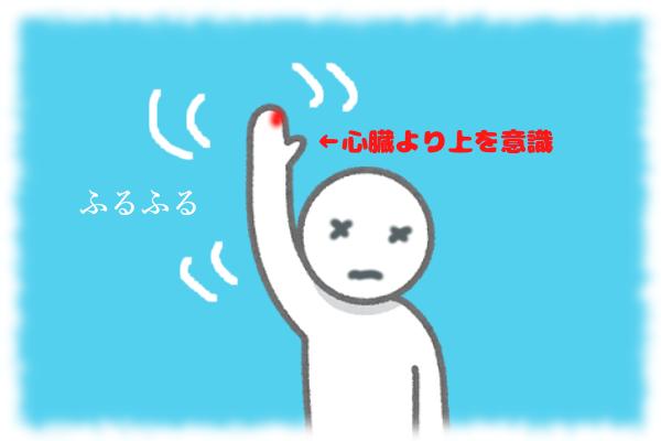 f:id:awawako:20170204224155p:plain