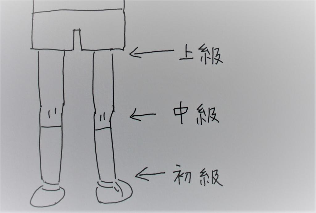 f:id:awawako:20170219163045j:plain