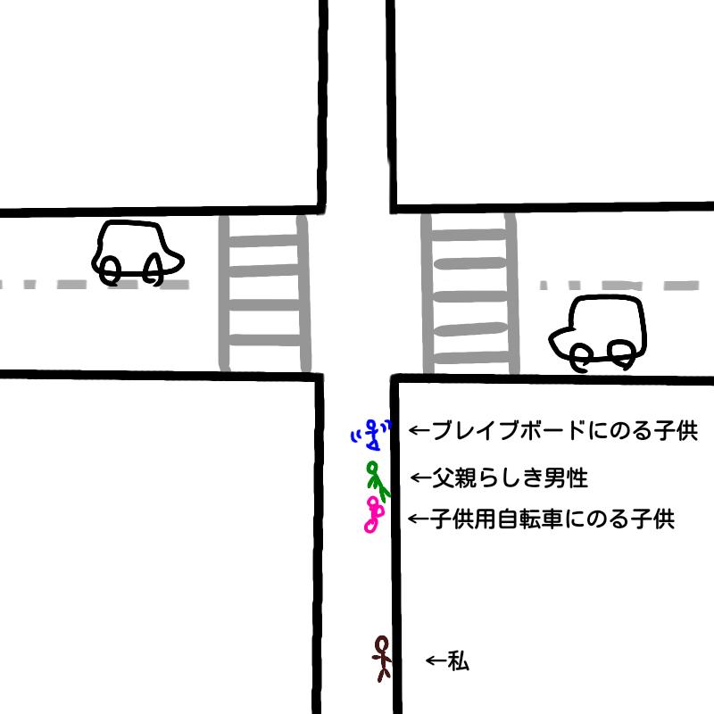 f:id:awawako:20170226221937p:plain