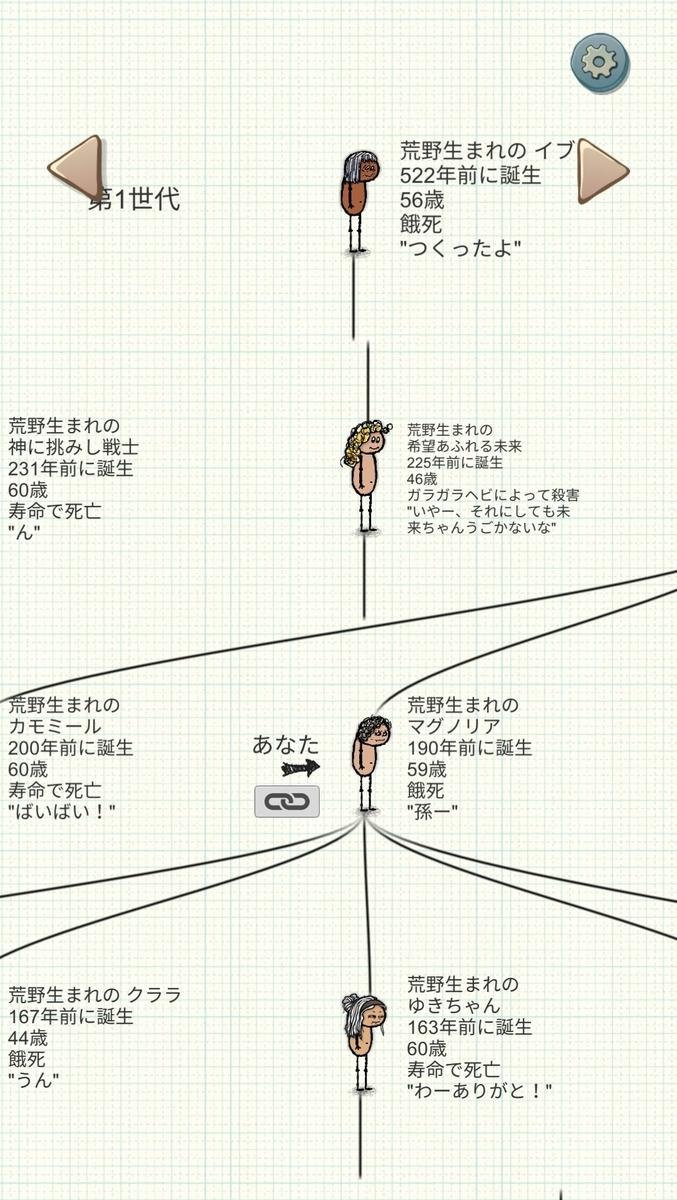 f:id:awawako:20190405112714j:plain
