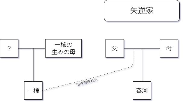 f:id:awawako:20190513120404p:plain