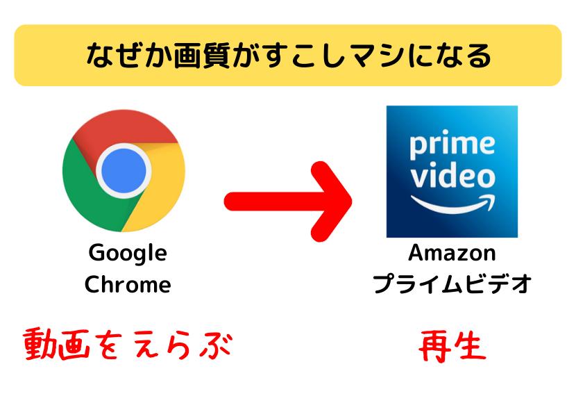 f:id:awawako:20200118135740p:plain