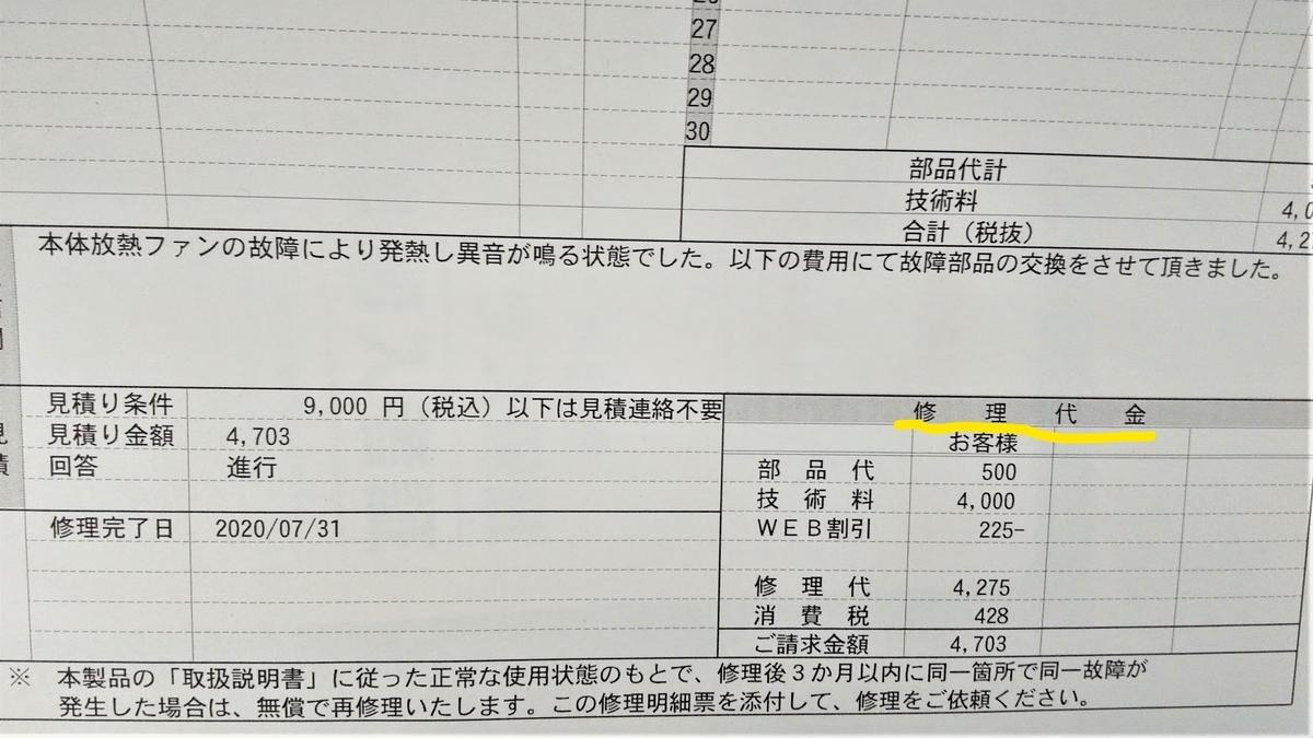 f:id:awawako:20200802133322j:plain