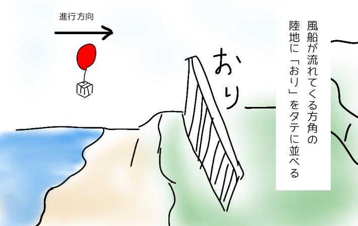 f:id:awawako:20201127173359p:plain