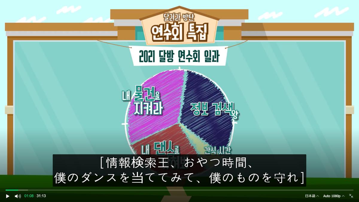 f:id:awawako:20210317082228j:plain