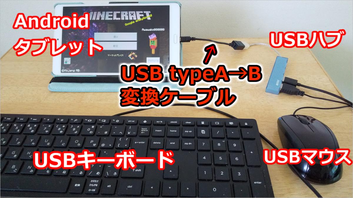 f:id:awawako:20210829131356p:plain