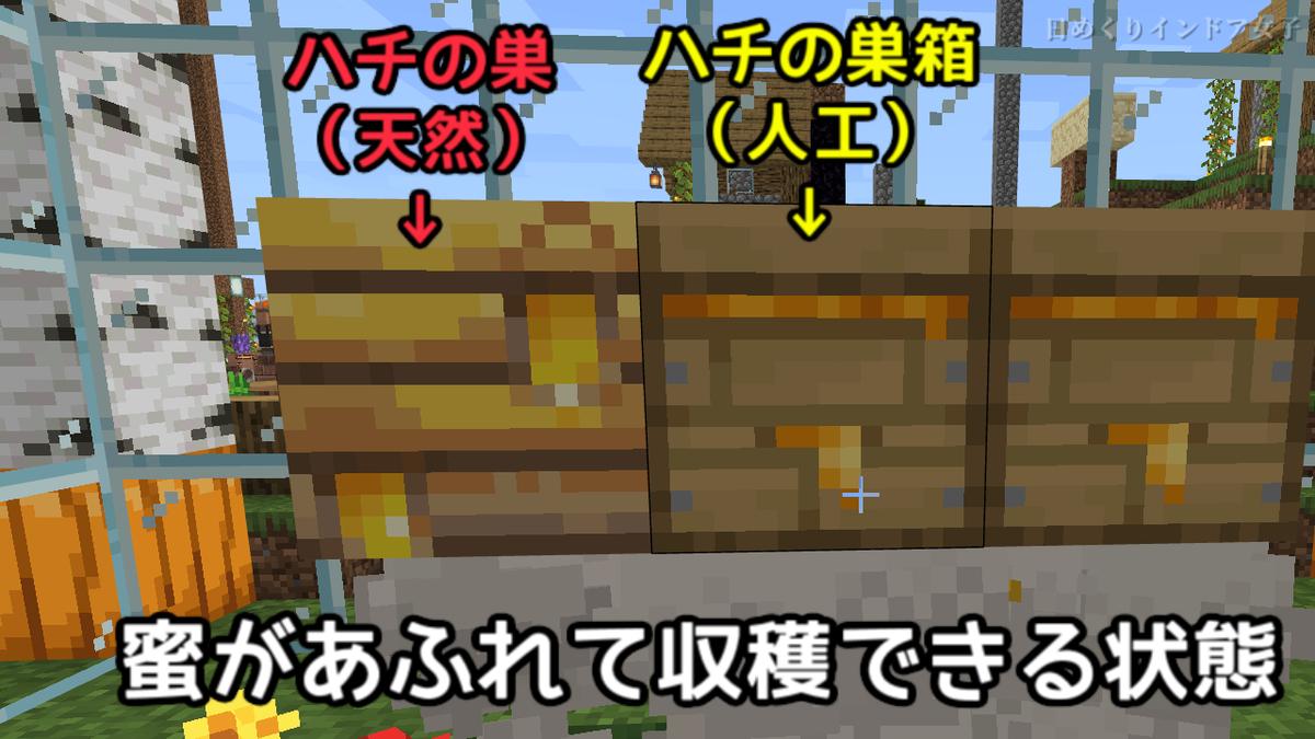 f:id:awawako:20210910193058p:plain