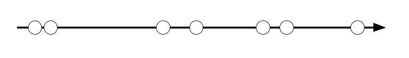 数直線上にM個の白いターゲット座標がある