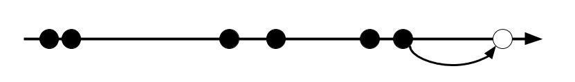 右端のターゲットだけ空いていて、そこへ左隣のコマを移動する