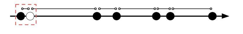 左端の区間が最短の図