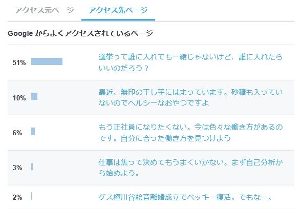 f:id:aya-haseko:20160710202327p:plain