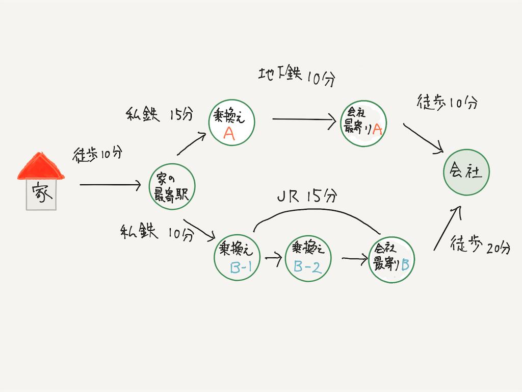 f:id:aya-haseko:20161204000047p:image