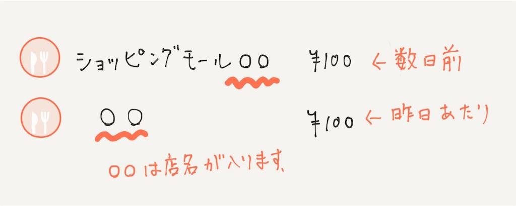 f:id:aya-haseko:20170111194235j:image