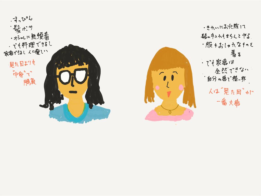 f:id:aya-haseko:20170208110952p:image