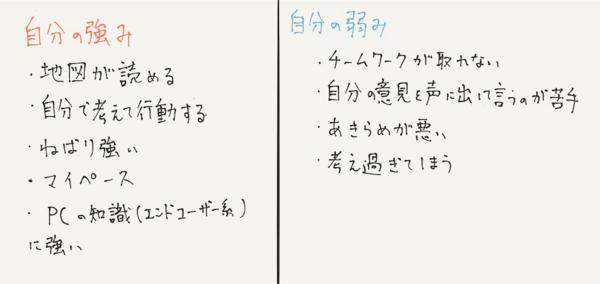 f:id:aya-haseko:20170220140049j:image