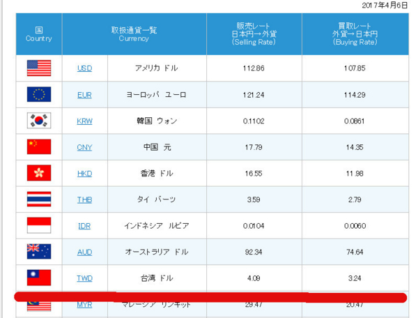 f:id:aya-haseko:20170407110336j:plain