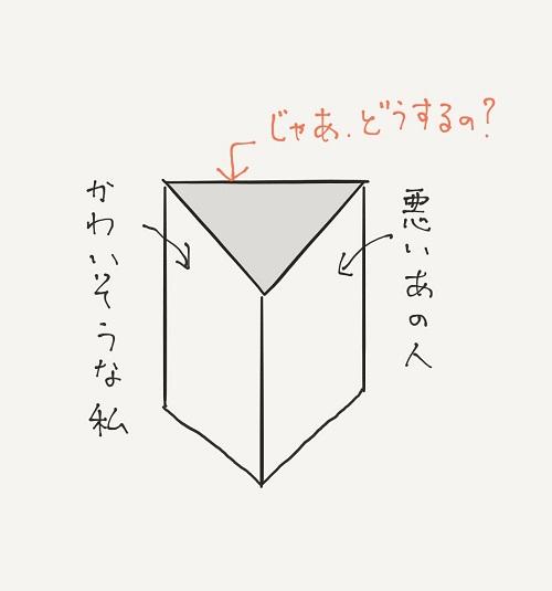 f:id:aya-haseko:20170424194210j:plain
