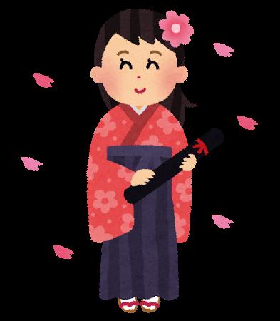 f:id:aya-haseko:20170525073452p:plain