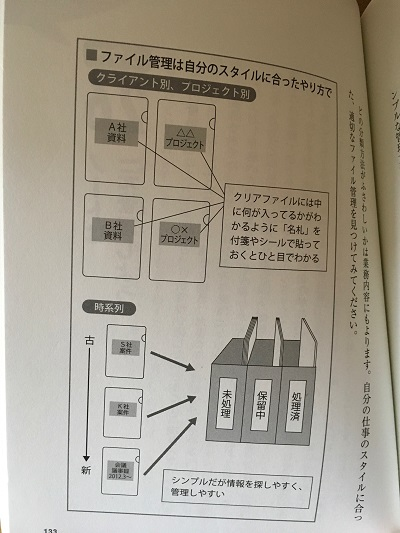 f:id:aya-haseko:20170531072459j:plain