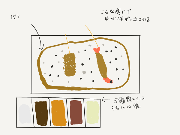 f:id:aya-haseko:20170723203307p:plain