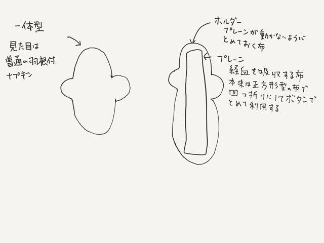 f:id:aya-haseko:20170819001614j:plain