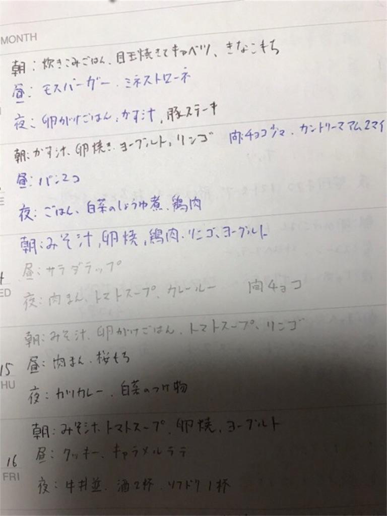 f:id:aya-haseko:20180301064913j:image