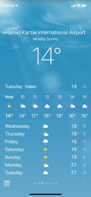 weather_kabul