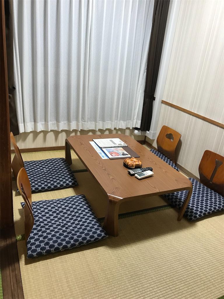 f:id:ayaaoisakura:20200217163103j:image
