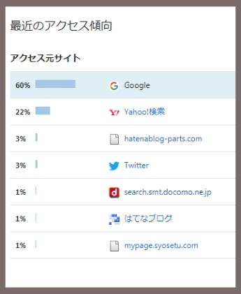 f:id:ayafumi-rennzaki:20180923144056j:plain