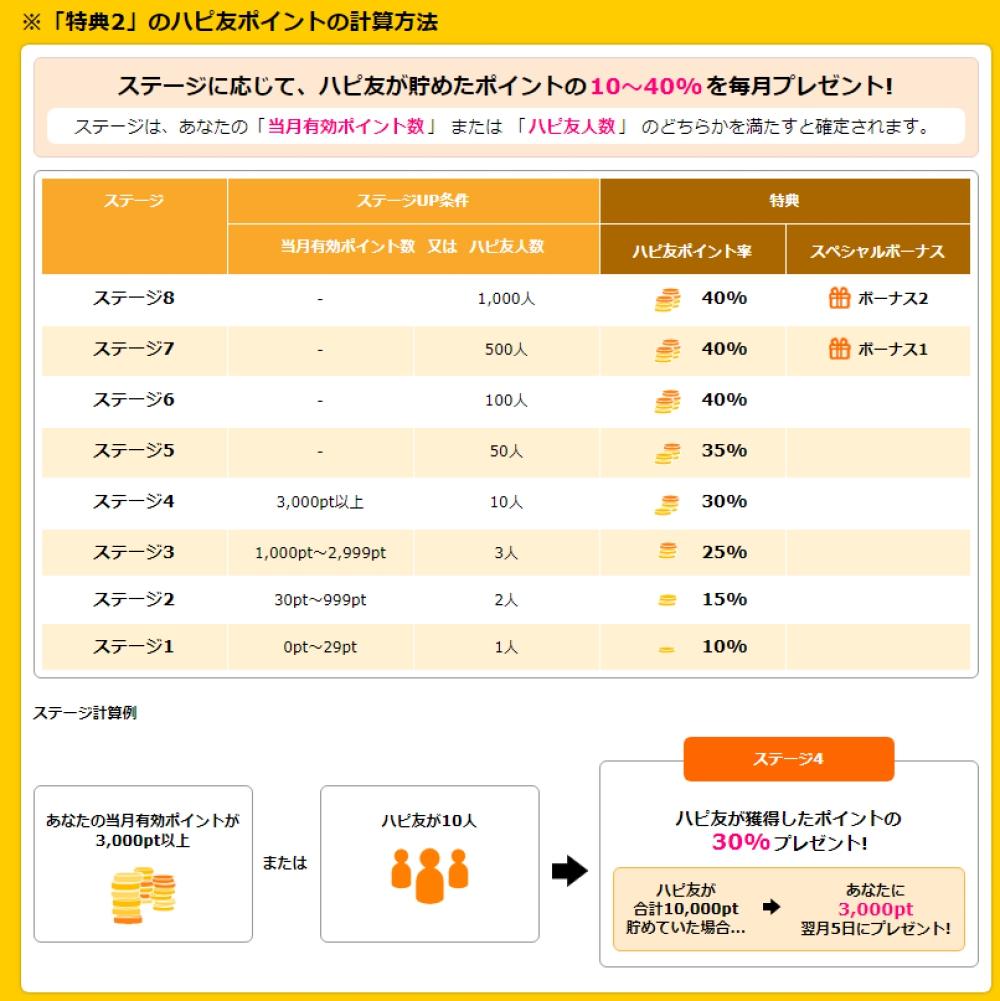 f:id:ayafumi-rennzaki:20181106162623j:plain