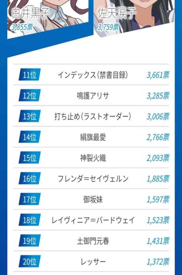 f:id:ayafumi-rennzaki:20190622155858j:plain