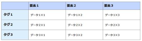 f:id:ayafumi-rennzaki:20190806060729j:plain