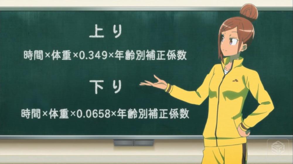 f:id:ayafumi-rennzaki:20191127033522j:plain