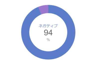f:id:ayafumi-rennzaki:20191214042104j:plain