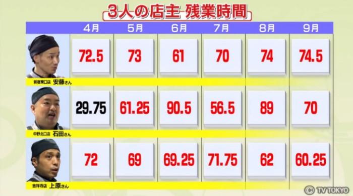 f:id:ayafumi-rennzaki:20191214043633j:plain