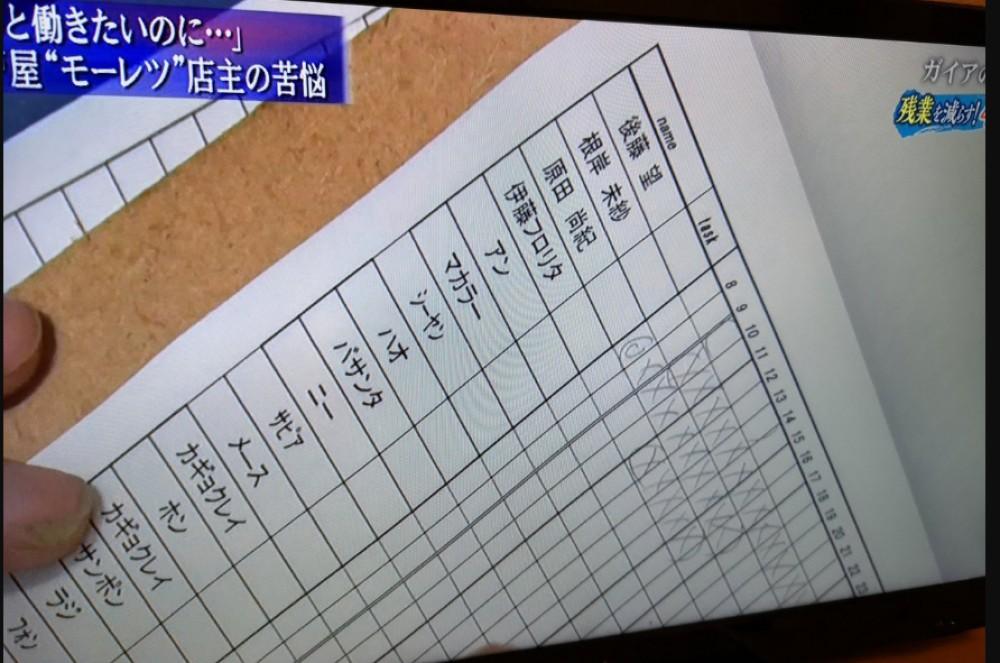 f:id:ayafumi-rennzaki:20191214051012j:plain