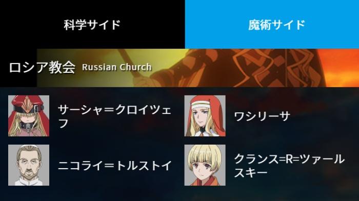 f:id:ayafumi-rennzaki:20200301135100j:plain