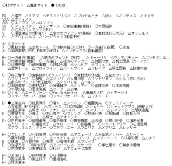 f:id:ayafumi-rennzaki:20200301232417j:plain