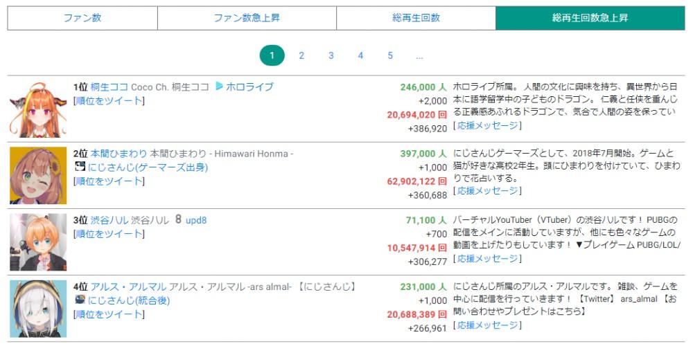 f:id:ayafumi-rennzaki:20200315064048j:plain