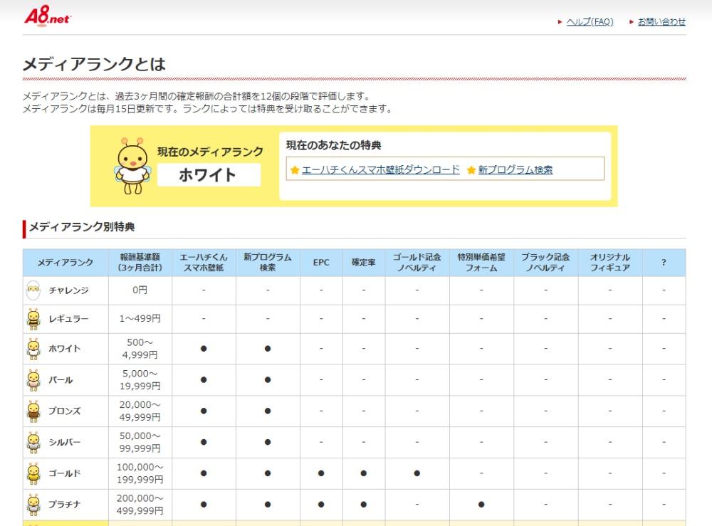 f:id:ayafumi-rennzaki:20200315204327j:plain