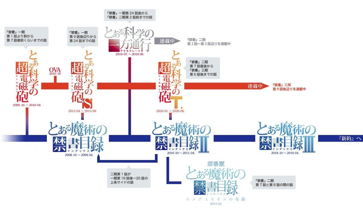 f:id:ayafumi-rennzaki:20200316160406j:plain