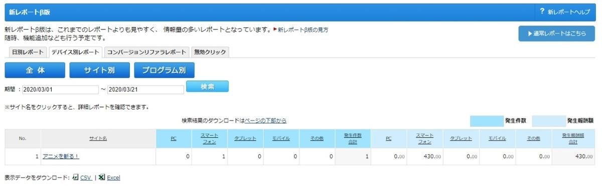 f:id:ayafumi-rennzaki:20200322191249j:plain