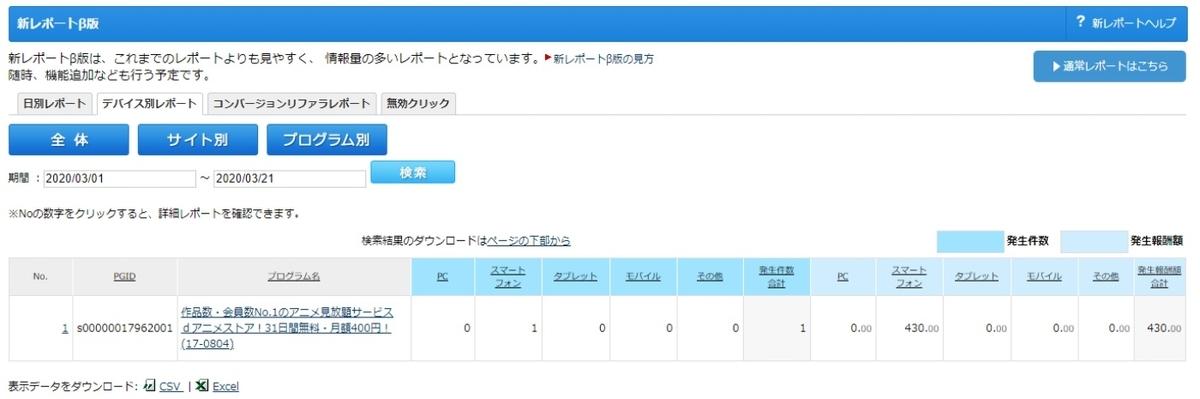 f:id:ayafumi-rennzaki:20200322191301j:plain